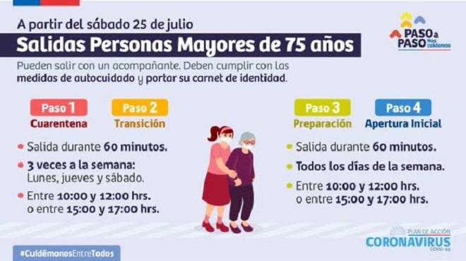 Extienden rango horario para que adultos mayores de 75 años puedan salir a caminar
