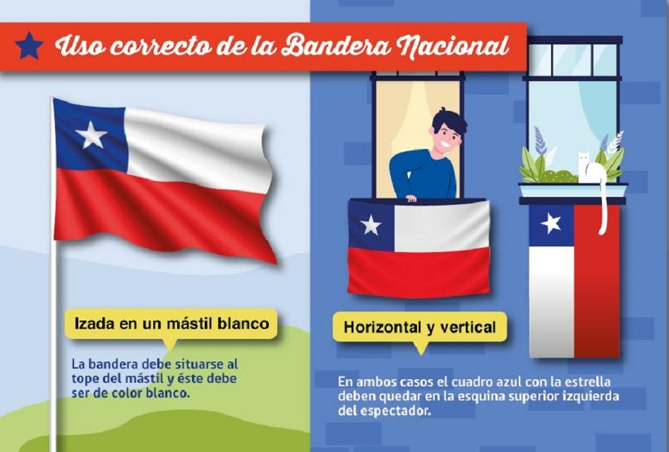 Así debes poner la bandera chilena durante Fiestas Patrias