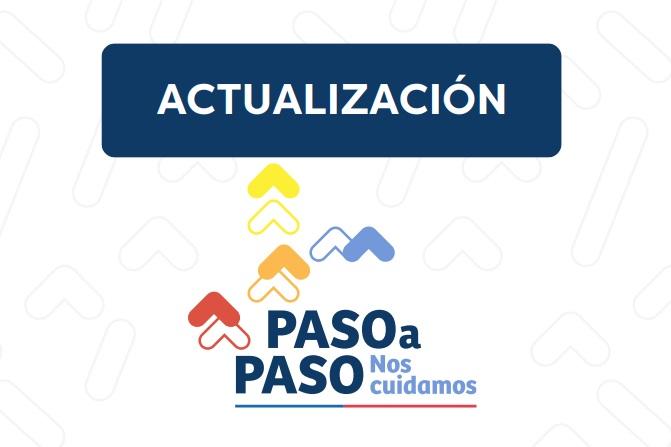 Nuevo Paso a Paso: Anuncian mayores libertades para personas con el «Pase de Movilidad»